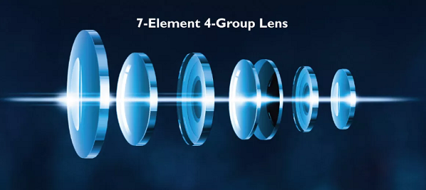 4K Lens System with Flawless Optics